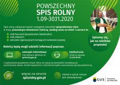 Plakat Powszechny Spis Rolny 2020